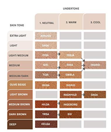 idun-minerals-shade-chart-allcolors-eng-56833